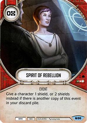 A lázadás szelleme