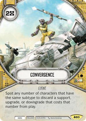Konvergencia