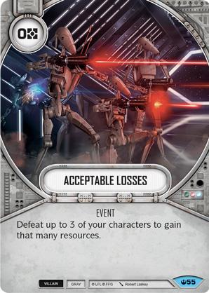 Elfogadható veszteség